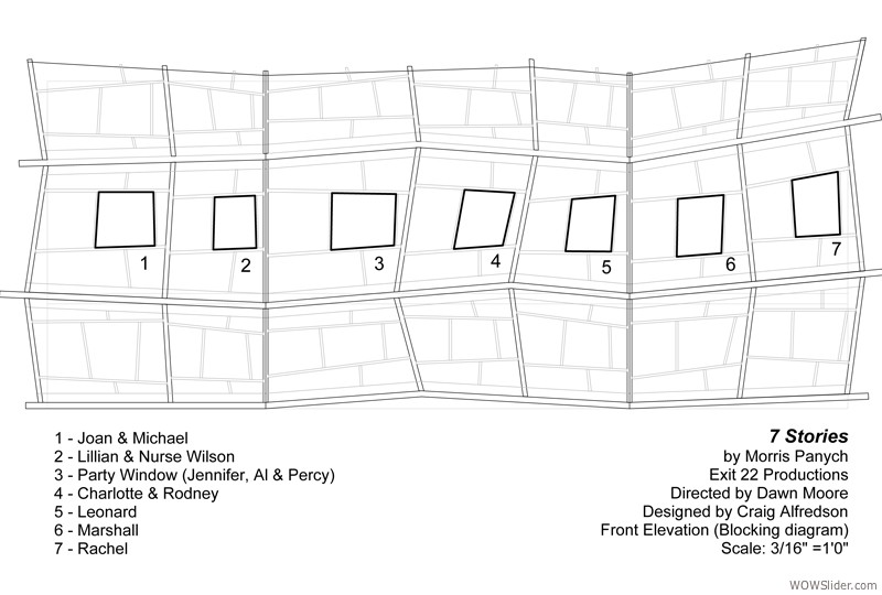 Seven-Stories-Blocking-Diagram